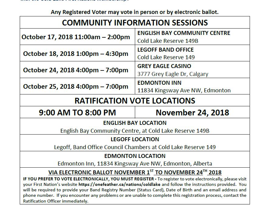 Notice of CLFN Community Ratification Vote, November 24 2018